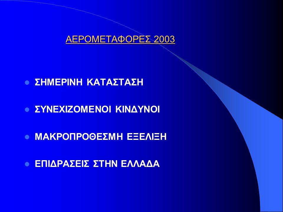 ΑΕΡΟΜΕΤΑΦΟΡΕΣ 2003  ΣΗΜΕΡΙΝΗ ΚΑΤΑΣΤΑΣΗ  ΣΥΝΕΧΙΖΟΜΕΝΟΙ ΚΙΝΔΥΝΟΙ  ΜΑΚΡΟΠΡΟΘΕΣΜΗ ΕΞΕΛΙΞΗ  ΕΠΙΔΡΑΣΕΙΣ ΣΤΗΝ ΕΛΛΑΔΑ