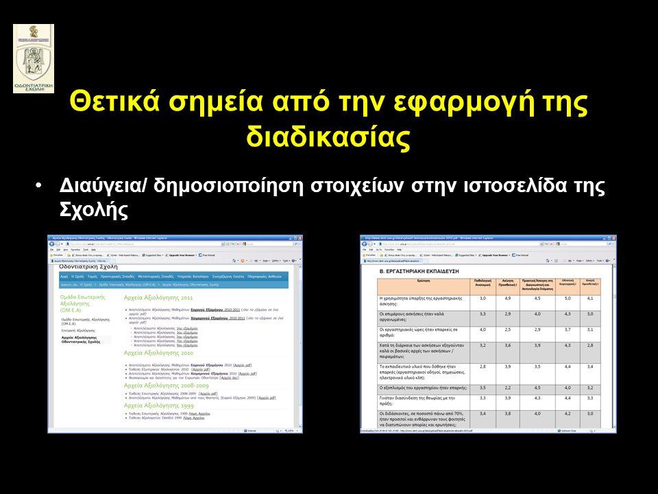 Θετικά σημεία από την εφαρμογή της διαδικασίας •Διαύγεια/ δημοσιοποίηση στοιχείων στην ιστοσελίδα της Σχολής