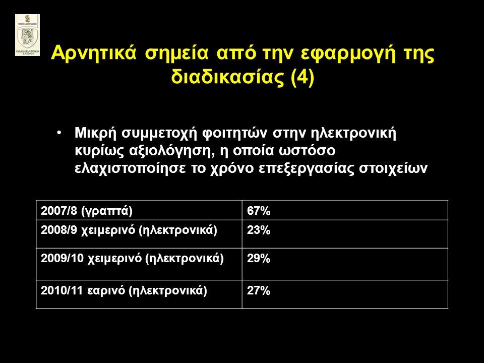 Αρνητικά σημεία από την εφαρμογή της διαδικασίας (4) •Μικρή συμμετοχή φοιτητών στην ηλεκτρονική κυρίως αξιολόγηση, η οποία ωστόσο ελαχιστοποίησε το χρ