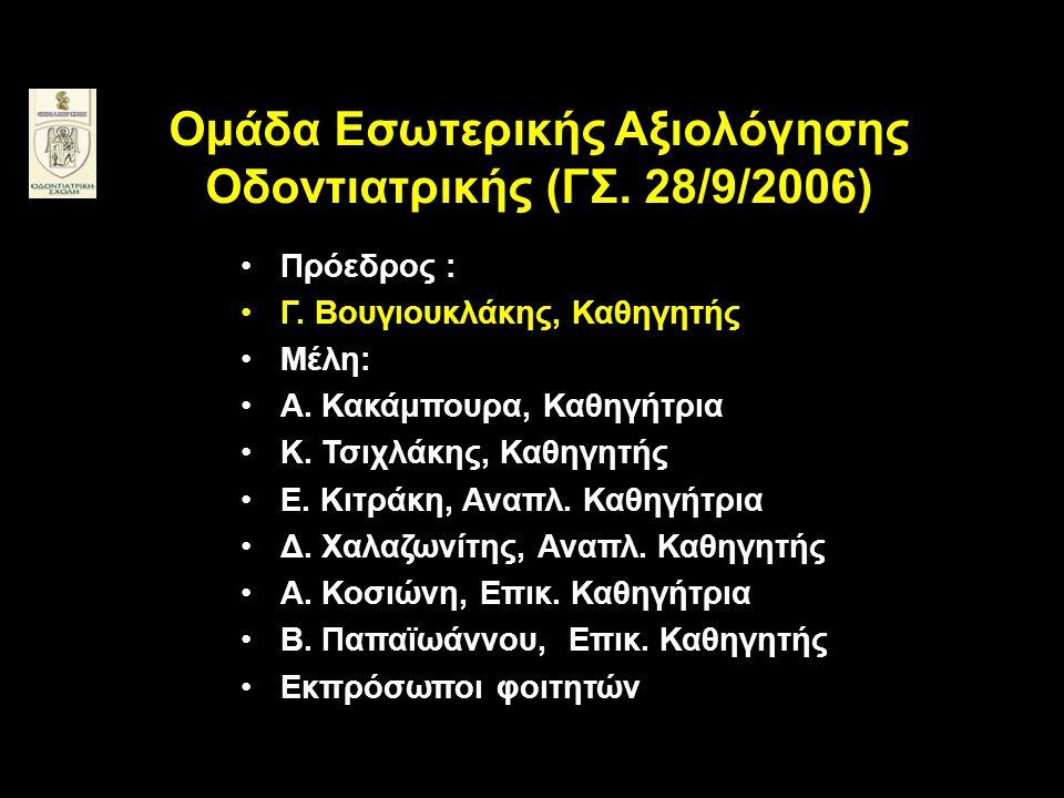 Ομάδα Εσωτερικής Αξιολόγησης Οδοντιατρικής (ΓΣ. 28/9/2006) •Πρόεδρος : •Γ. Βουγιουκλάκης, Καθηγητής •Μέλη: •Α. Κακάμπουρα, Καθηγήτρια •Κ. Τσιχλάκης, Κ
