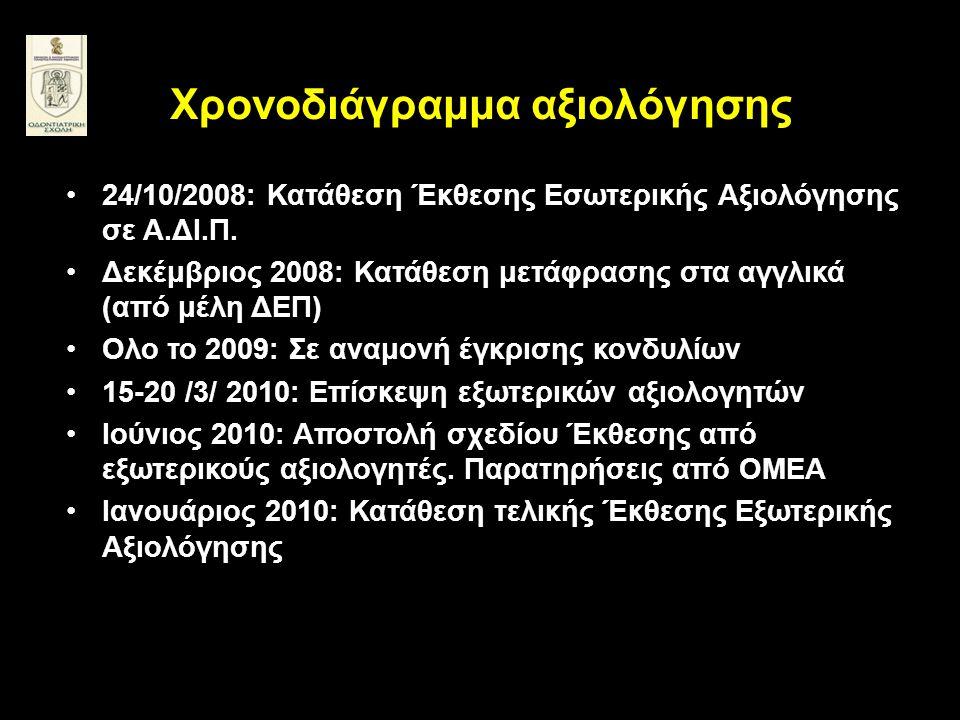 Χρονοδιάγραμμα αξιολόγησης •24/10/2008: Κατάθεση Έκθεσης Εσωτερικής Αξιολόγησης σε Α.ΔΙ.Π. •Δεκέμβριος 2008: Κατάθεση μετάφρασης στα αγγλικά (από μέλη