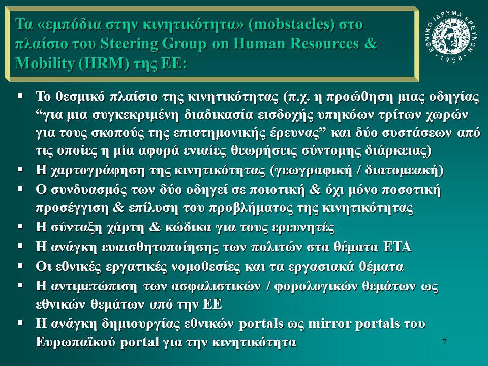 8 Τα «πρακτικά» προβλήματα της κινητικότητας  Διευκολύνσεις προς τους ερευνητές με τη μορφή παροχής πληροφοριών (στέγαση, εκμάθηση γλώσσας, στήριξη λοιπών μελών οικογένειας, σχολεία, παιδικοί σταθμοί, κέντρα υγείας, νοσοκομεία, η ζωή στην πόλη / γεωγραφική περιφέρεια / χώρα παραμονής)  Ο ρόλος της ηλεκτρονικής πληροφόρησης (web pages)  Ο ρόλος των οργανισμών υποδοχής (Ερευνητικά Κέντρα, ΑΕΙ – ΤΕΙ, Ιδιωτικός τομέας κλπ) και η ανάγκη δημιουργίας υπηρεσιών helpdesk  Διαδικτυακούς τόπους (European Mobility Portal, Εθνικά Portals)  Εκπαιδευμένο προσωπικό  Ανάπτυξη Δικτύων (Ευρωπαϊκό Δίκτυο Κέντρων Κινητικότητας) και σχέσεων με σωματεία ή φορείς υποστήριξης (π.χ.