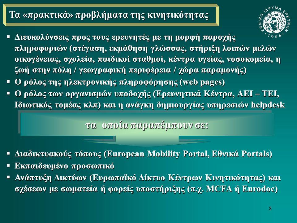 9 Πρόσφατες εξελίξεις  Ενεργοποίηση του Ελληνικού Δικτύου Κινητικότητας Ερευνητών (PYTHEAS)  Πρόταση Οδηγίας & Δύο Συστάσεων για την Εισδοχή υπηκόων τρίτων χωρών με σκοπό τη διεξαγωγή επιστημονικής έρευνας στην Ευρωπαϊκή Κοινότητα  Αποτελέσματα διαδικασίας διαβούλευσης και ανακοίνωση σε εκδήλωση του Gago High Level Group on Human Resources στις 2/4/04 στις Βρυξέλλες συγκεκριμένα:συγκεκριμένα:  Υπάρχει κρίση: τα ανθρώπινο δυναμικό για την επιστήμη, τις επιστήμες του μηχανικού και την τεχνολογία δε αυξάνει  Το πρόβλημα δεν είναι μόνο πρόβλημα «αριστείας» (οι ελιτίστικες προσεγγίσεις δεν είναι η λύση)  Που είναι η ζήτηση, το πρόβλημα δεν είναι μόνο της βιομηχανίας  Η εκπαίδευση (science education) είναι το κλειδί  Συνεργασία επιστημόνων & κοινωνίας για τη δημιουργία επιστημονικής κουλτούρας