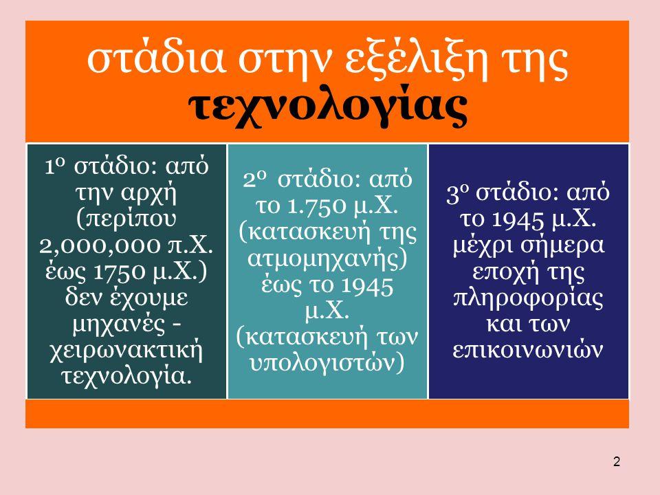 2 στάδια στην εξέλιξη της τεχνολογίας 1 0 στάδιο: από την αρχή (περίπου 2,000,000 π.Χ.