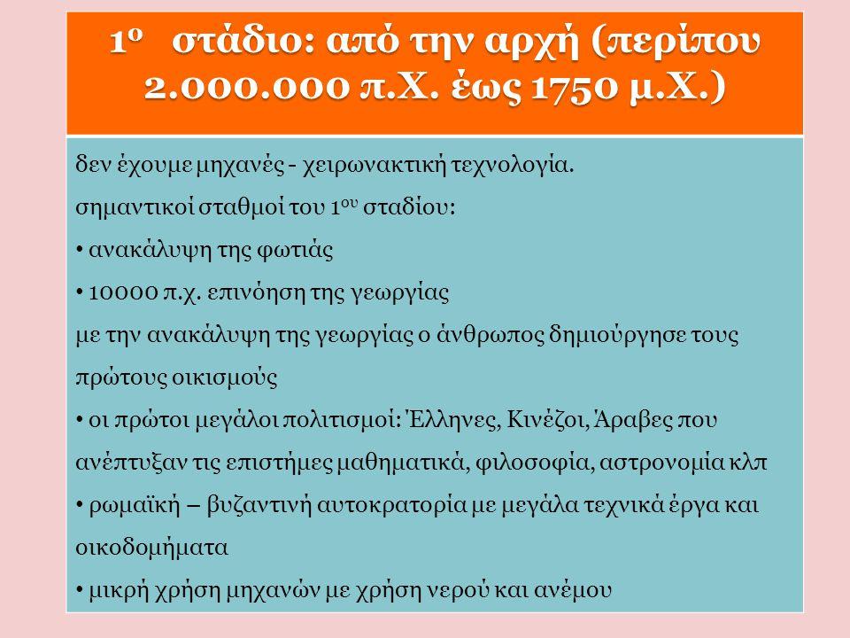 3 1 ο στάδιο: από την αρχή (περίπου 2.000.000 π.Χ. έως 1750 μ.Χ.) δεν έχουμε μηχανές - χειρωνακτική τεχνολογία. σημαντικοί σταθμοί του 1 ου σταδίου: •
