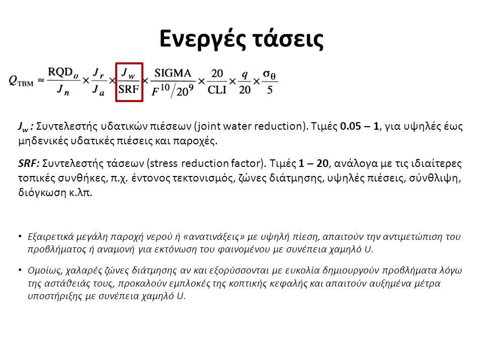 Ενεργές τάσεις J w : Συντελεστής υδατικών πιέσεων (joint water reduction). Τιμές 0.05 – 1, για υψηλές έως μηδενικές υδατικές πιέσεις και παροχές. SRF: