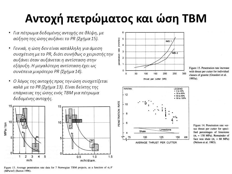 Αντοχή πετρώματος και ώση ΤΒΜ • Για πέτρωμα δεδομένης αντοχής σε θλίψη, με αύξηση της ώσης αυξάνει το PR (Σχήμα 15). • Γενικά, η ώση δεν είναι κατάλλη