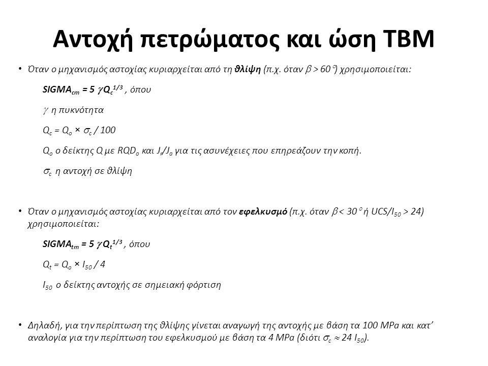Αντοχή πετρώματος και ώση ΤΒΜ • Όταν ο μηχανισμός αστοχίας κυριαρχείται από τη θλίψη (π.χ. όταν  > 60  ) χρησιμοποιείται: SIGMA cm = 5  Q c 1/3, όπ