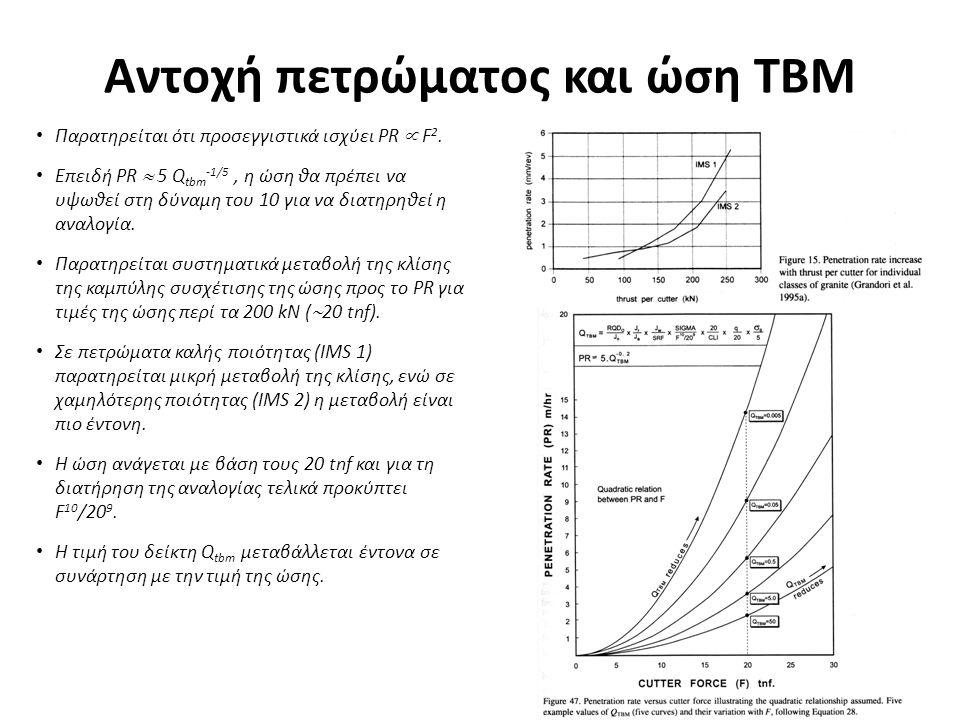 Αντοχή πετρώματος και ώση ΤΒΜ • Παρατηρείται ότι προσεγγιστικά ισχύει PR  F 2. • Επειδή PR  5 Q tbm -1/5, η ώση θα πρέπει να υψωθεί στη δύναμη του 1