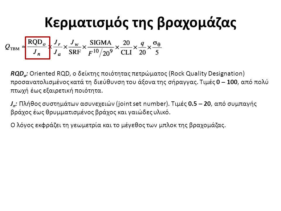 Κερματισμός της βραχομάζας RQD o : Oriented RQD, ο δείκτης ποιότητας πετρώματος (Rock Quality Designation) προσανατολισμένος κατά τη διεύθυνση του άξο