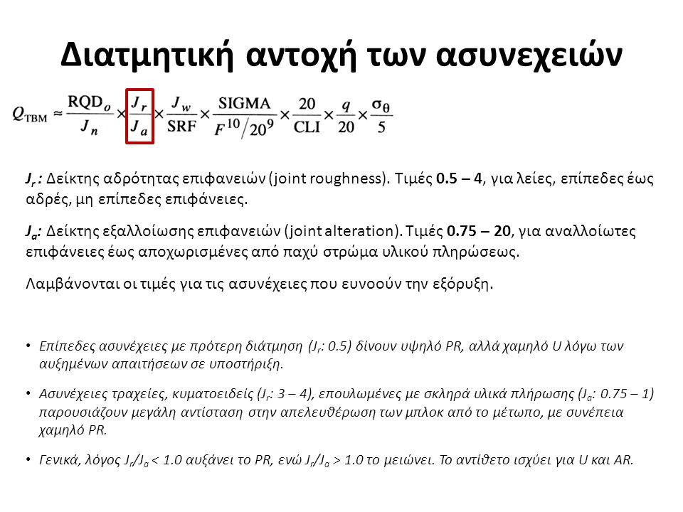 Διατμητική αντοχή των ασυνεχειών J r : Δείκτης αδρότητας επιφανειών (joint roughness). Τιμές 0.5 – 4, για λείες, επίπεδες έως αδρές, μη επίπεδες επιφά