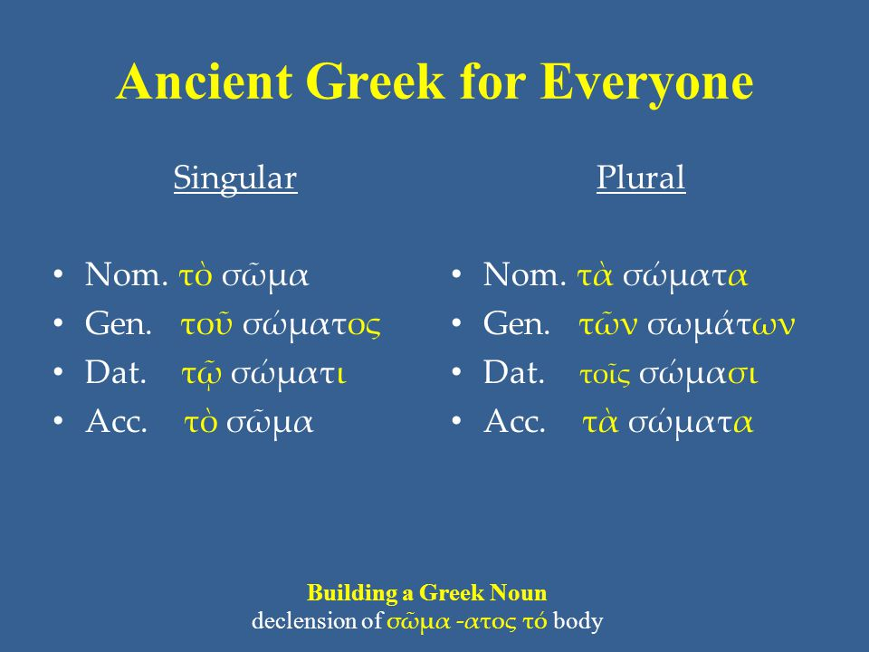 Ancient Greek for Everyone Singular • Nom. τὸ σῶμα • Gen.