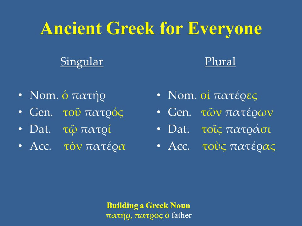 Ancient Greek for Everyone Singular • Nom. ὁ πατήρ • Gen. τοῦ πατρός • Dat. τῷ πατρί • Acc. τὸν πατέρα Plural • Nom. οἱ πατέρες • Gen. τῶν πατέρων • D