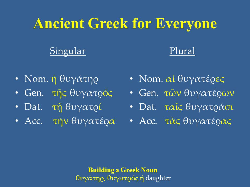 Ancient Greek for Everyone Singular • Nom. ἡ θυγάτηρ • Gen.