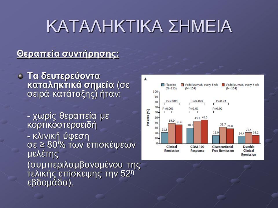 ΚΑΤΑΛΗΚΤΙΚΑ ΣΗΜΕΙΑ Θεραπεία συντήρησης: Τα δευτερεύοντα καταληκτικά σημεία (σε σειρά κατάταξης) ήταν: - χωρίς θεραπεία με κορτικοστεροειδή - κλινική ύ