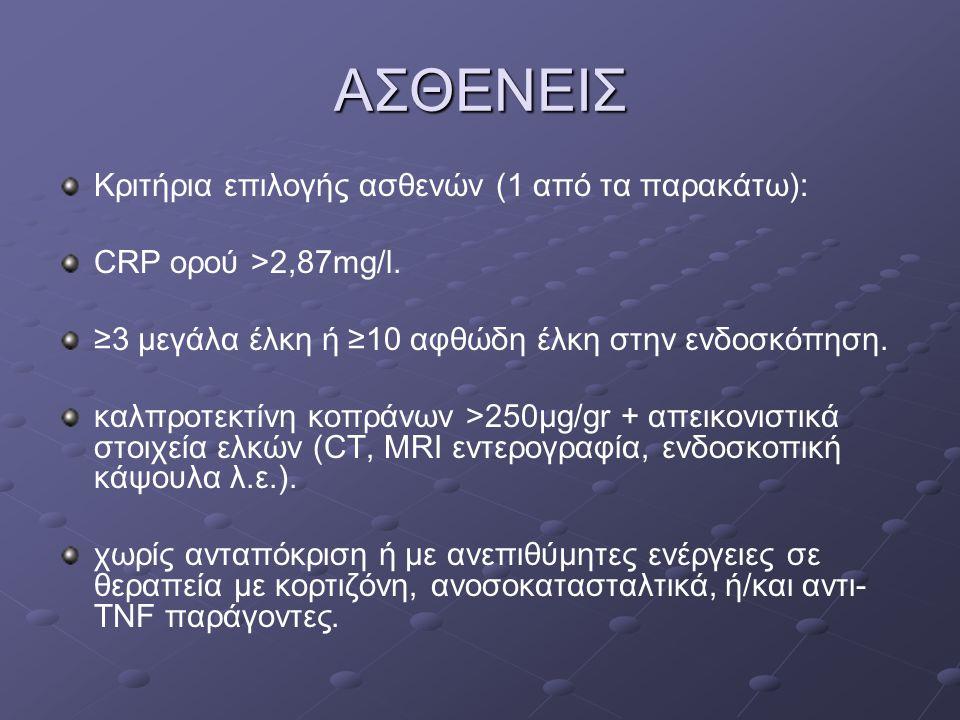 ΑΣΘΕΝΕΙΣ Επιτρέπονταν θεραπείες με: - σταθερή δόση πρεδνιζόνης έως 30mg/ημέρα, - βουδεσονίδη έως 9 mg/ημέρα, - ανοσοκατασταλτικά - μεσαλαμίνη και αντιβιοτικά.