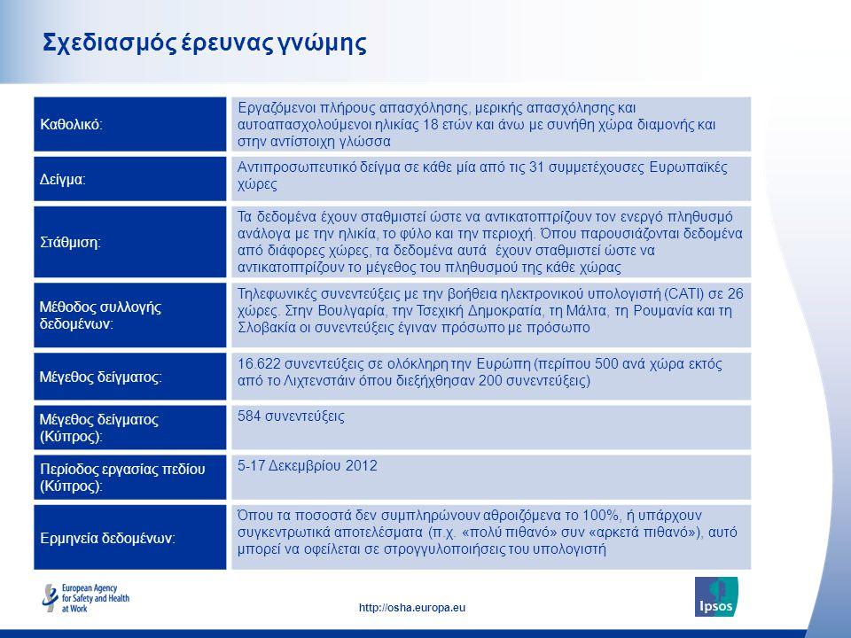 2 http://osha.europa.eu Σχεδιασμός έρευνας γνώμης Καθολικό: Εργαζόμενοι πλήρους απασχόλησης, μερικής απασχόλησης και αυτοαπασχολούμενοι ηλικίας 18 ετών και άνω με συνήθη χώρα διαμονής και στην αντίστοιχη γλώσσα Δείγμα: Αντιπροσωπευτικό δείγμα σε κάθε μία από τις 31 συμμετέχουσες Ευρωπαϊκές χώρες Στάθμιση: Τα δεδομένα έχουν σταθμιστεί ώστε να αντικατοπτρίζουν τον ενεργό πληθυσμό ανάλογα με την ηλικία, το φύλο και την περιοχή.