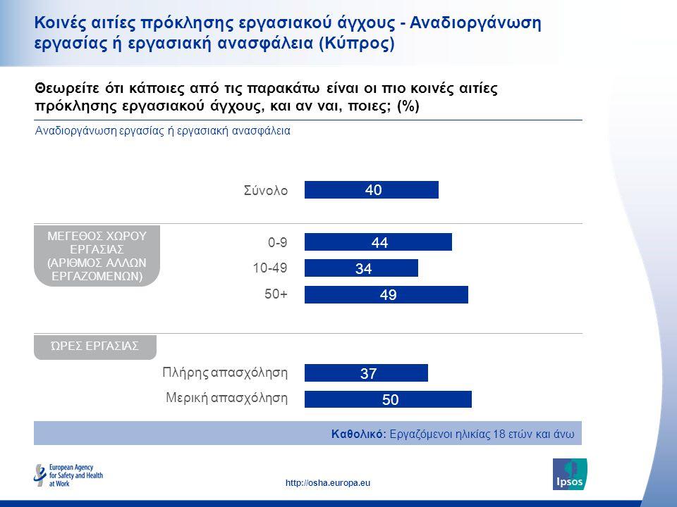 37 http://osha.europa.eu Κοινές αιτίες πρόκλησης εργασιακού άγχους - Αναδιοργάνωση εργασίας ή εργασιακή ανασφάλεια (Κύπρος) Θεωρείτε ότι κάποιες από τις παρακάτω είναι οι πιο κοινές αιτίες πρόκλησης εργασιακού άγχους, και αν ναι, ποιες; (%) Αναδιοργάνωση εργασίας ή εργασιακή ανασφάλεια Καθολικό: Εργαζόμενοι ηλικίας 18 ετών και άνω ΜΕΓΕΘΟΣ ΧΩΡΟΥ ΕΡΓΑΣΙΑΣ (ΑΡΙΘΜΟΣ ΑΛΛΩΝ ΕΡΓΑΖΟΜΕΝΩΝ) ΏΡΕΣ ΕΡΓΑΣΙΑΣ Σύνολο 0-9 10-49 50+ Πλήρης απασχόληση Μερική απασχόληση