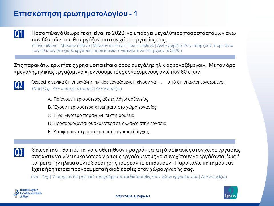 4 http://osha.europa.eu Επισκόπηση ερωτηματολογίου - 1 Πόσο πιθανό θεωρείτε ότι είναι το 2020, να υπάρχει μεγαλύτερο ποσοστό ατόμων άνω των 60 ετών που θα εργάζονται στον χώρο εργασίας σας; Στις παρακάτω ερωτήσεις χρησιμοποιείται ο όρος «μεγάλης ηλικίας εργαζόμενοι».