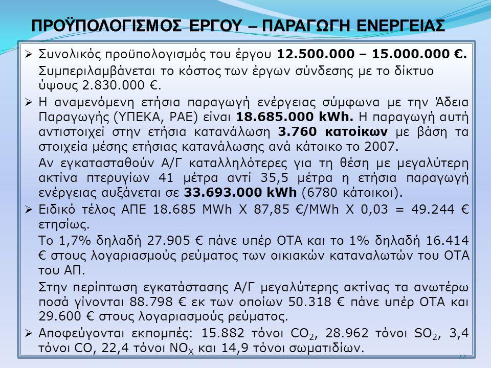  Συνολικός προϋπολογισμός του έργου 12.500.000 – 15.000.000 €.