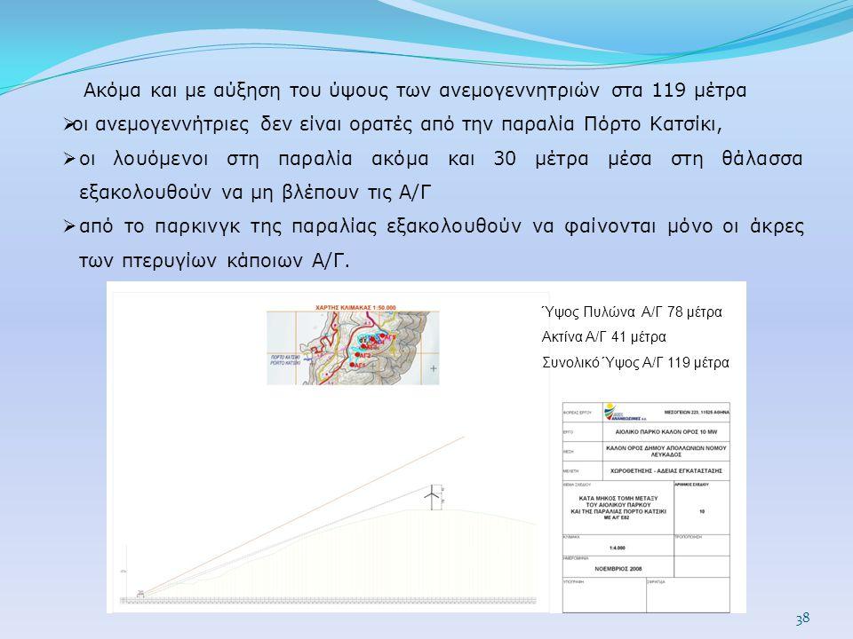 Ύψος Πυλώνα Α/Γ 78 μέτρα Ακτίνα Α/Γ 41 μέτρα Συνολικό Ύψος Α/Γ 119 μέτρα Ακόμα και με αύξηση του ύψους των ανεμογεννητριών στα 119 μέτρα  οι ανεμογεννήτριες δεν είναι ορατές από την παραλία Πόρτο Κατσίκι,  οι λουόμενοι στη παραλία ακόμα και 30 μέτρα μέσα στη θάλασσα εξακολουθούν να μη βλέπουν τις Α/Γ  από το παρκινγκ της παραλίας εξακολουθούν να φαίνονται μόνο οι άκρες των πτερυγίων κάποιων Α/Γ.