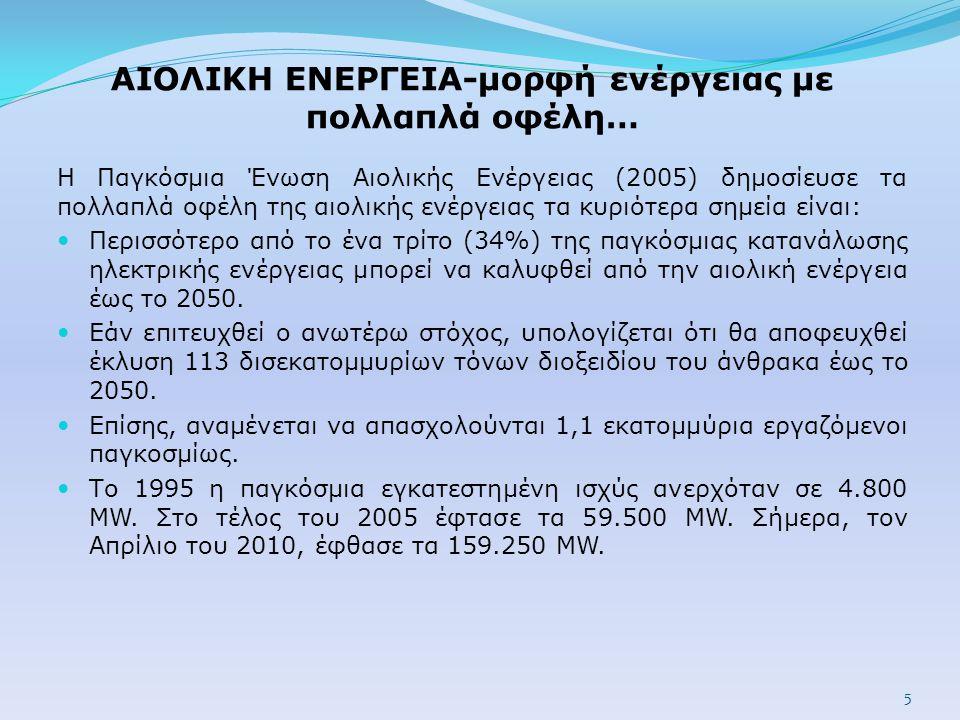 ΑΙΟΛΙΚΗ ΕΝΕΡΓΕΙΑ-μορφή ενέργειας με πολλαπλά οφέλη… Η Παγκόσμια Ένωση Αιολικής Ενέργειας (2005) δημοσίευσε τα πολλαπλά οφέλη της αιολικής ενέργειας τα κυριότερα σημεία είναι:  Περισσότερο από το ένα τρίτο (34%) της παγκόσμιας κατανάλωσης ηλεκτρικής ενέργειας μπορεί να καλυφθεί από την αιολική ενέργεια έως το 2050.