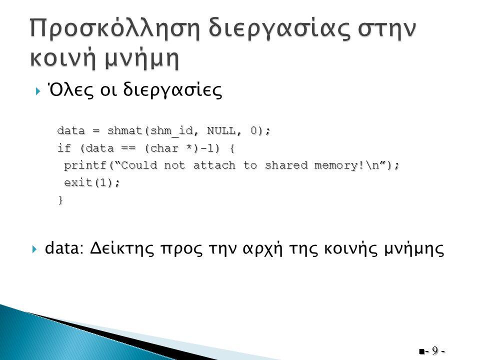  Όλες οι διεργασίες  - 10 - error = shmdt(data); if (error == -1) { printf( Could not detach from shared memory!\n ); printf( Could not detach from shared memory!\n ); exit(1); exit(1);}