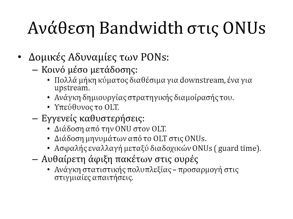 Ανάθεση Bandwidth στις ONUs • Δομικές Αδυναμίες των PONs: – Κοινό μέσο μετάδοσης: • Πολλά μήκη κύματος διαθέσιμα για downstream, ένα για upstream. • Α