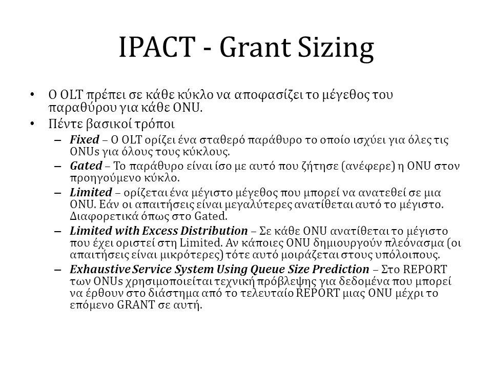 IPACT - Grant Sizing • Ο OLT πρέπει σε κάθε κύκλο να αποφασίζει το μέγεθος του παραθύρου για κάθε ONU. • Πέντε βασικοί τρόποι – Fixed – Ο OLT ορίζει έ