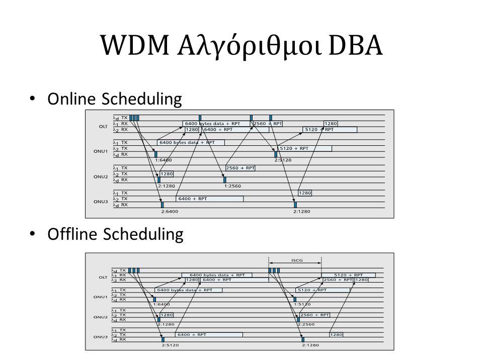 WDM Αλγόριθμοι DBA • Online Scheduling • Offline Scheduling