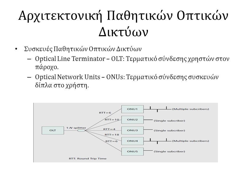 Αρχιτεκτονική Παθητικών Οπτικών Δικτύων • Συσκευές Παθητικών Οπτικών Δικτύων – Optical Line Terminator – OLT: Τερματικό σύνδεσης χρηστών στον πάροχο.