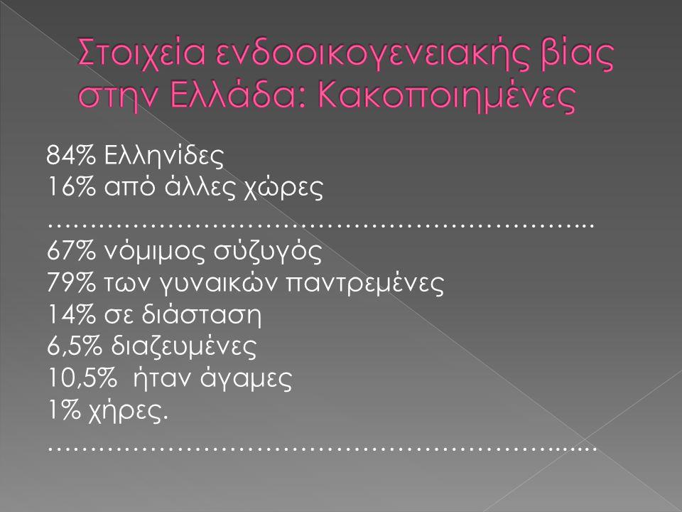 84% Ελληνίδες 16% από άλλες χώρες ……………………………………………………...