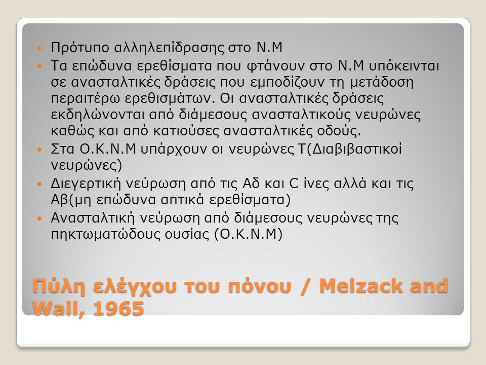 Πύλη ελέγχου του πόνου / Melzack and Wall, 1965  Πρότυπο αλληλεπίδρασης στο Ν.Μ  Τα επώδυνα ερεθίσματα που φτάνουν στο Ν.Μ υπόκεινται σε ανασταλτικές δράσεις που εμποδίζουν τη μετάδοση περαιτέρω ερεθισμάτων.