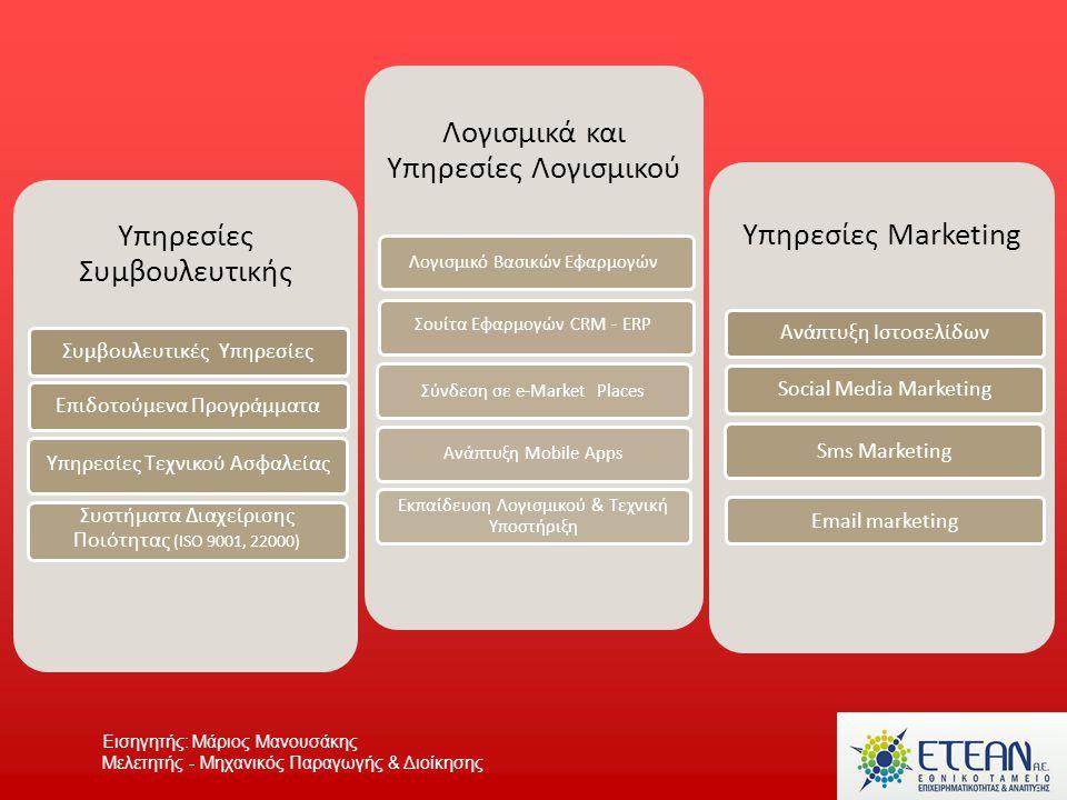 Your Logo Εισηγητής: Μάριος Μανουσάκης Μελετητής - Μηχανικός Παραγωγής & Διοίκησης Υπηρεσίες Συμβουλευτικής Συμβουλευτικές ΥπηρεσίεςΕπιδοτούμενα Προγρ