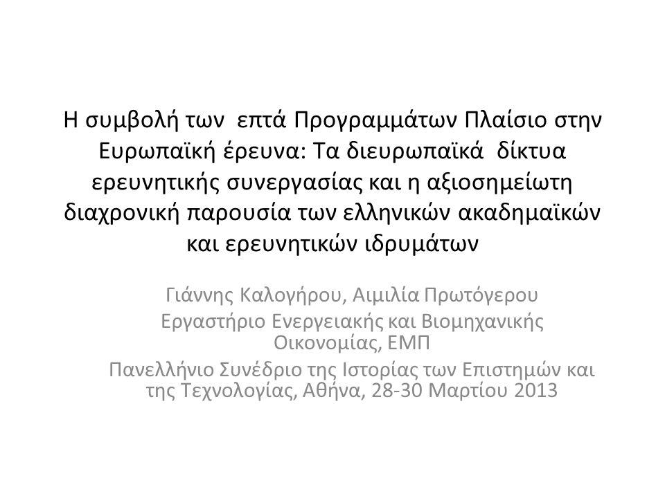 Η συμβολή των επτά Προγραμμάτων Πλαίσιο στην Ευρωπαϊκή έρευνα: Τα διευρωπαϊκά δίκτυα ερευνητικής συνεργασίας και η αξιοσημείωτη διαχρονική παρουσία των ελληνικών ακαδημαϊκών και ερευνητικών ιδρυμάτων Γιάννης Καλογήρου, Αιμιλία Πρωτόγερου Εργαστήριο Ενεργειακής και Βιομηχανικής Οικονομίας, ΕΜΠ Πανελλήνιο Συνέδριο της Ιστορίας των Επιστημών και της Τεχνολογίας, Αθήνα, 28-30 Μαρτίου 2013