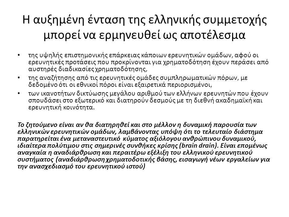 Η αυξημένη ένταση της ελληνικής συμμετοχής μπορεί να ερμηνευθεί ως αποτέλεσμα • της υψηλής επιστημονικής επάρκειας κάποιων ερευνητικών ομάδων, αφού οι ερευνητικές προτάσεις που προκρίνονται για χρηματοδότηση έχουν περάσει από αυστηρές διαδικασίες χρηματοδότησης, • της αναζήτησης από τις ερευνητικές ομάδες συμπληρωματικών πόρων, με δεδομένο ότι οι εθνικοί πόροι είναι εξαιρετικά περιορισμένοι, • των ικανοτήτων δικτύωσης μεγάλου αριθμού των ελλήνων ερευνητών που έχουν σπουδάσει στο εξωτερικό και διατηρούν δεσμούς με τη διεθνή ακαδημαϊκή και ερευνητική κοινότητα.