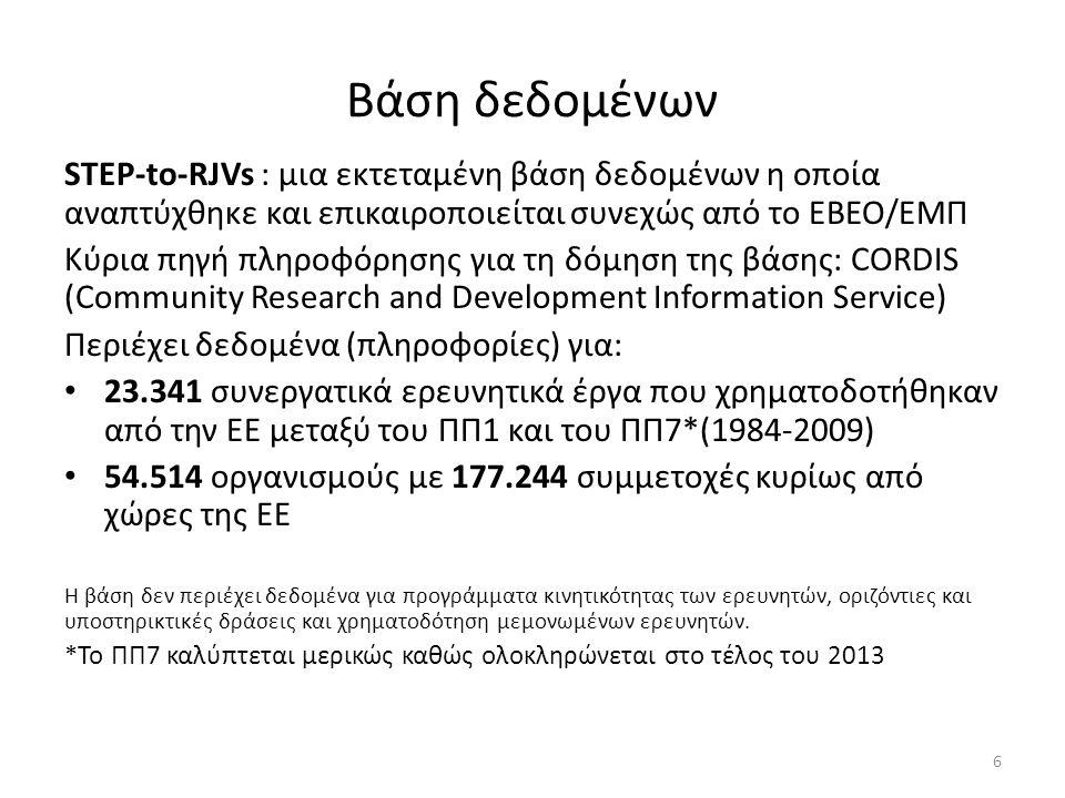 Βάση δεδομένων STEP-to-RJVs : μια εκτεταμένη βάση δεδομένων η οποία αναπτύχθηκε και επικαιροποιείται συνεχώς από το ΕΒΕΟ/ΕΜΠ Κύρια πηγή πληροφόρησης για τη δόμηση της βάσης: CORDIS (Community Research and Development Information Service) Περιέχει δεδομένα (πληροφορίες) για: • 23.341 συνεργατικά ερευνητικά έργα που χρηματοδοτήθηκαν από την ΕΕ μεταξύ του ΠΠ1 και του ΠΠ7*(1984-2009) • 54.514 οργανισμούς με 177.244 συμμετοχές κυρίως από χώρες της ΕΕ Η βάση δεν περιέχει δεδομένα για προγράμματα κινητικότητας των ερευνητών, οριζόντιες και υποστηρικτικές δράσεις και χρηματοδότηση μεμονωμένων ερευνητών.