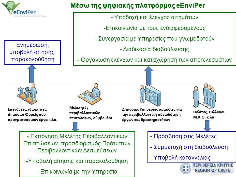 Ενημέρωση, υποβολή αίτησης, παρακολούθηση Μέσω της ψηφιακής πλατφόρμας eEnviPer - Εκπόνηση Μελέτης Περιβαλλοντικών Επιπτώσεων, προσδιορισμός Πρότυπων