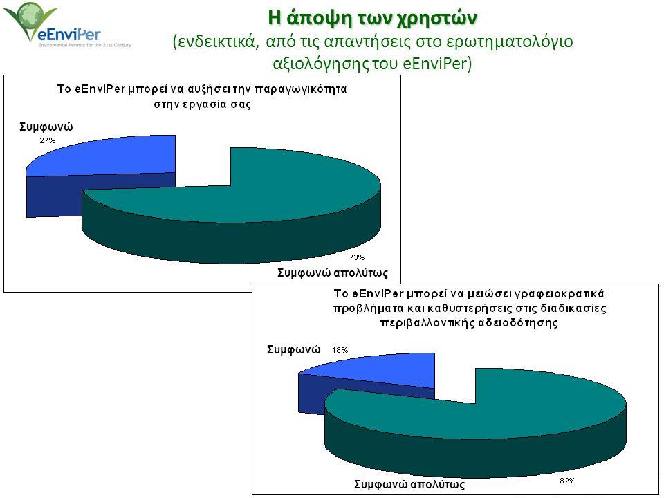 17 April 2013 Η άποψη των χρηστών Η άποψη των χρηστών (ενδεικτικά, από τις απαντήσεις στο ερωτηματολόγιο αξιολόγησης του eEnviPer) Συμφωνώ απολύτως Συ