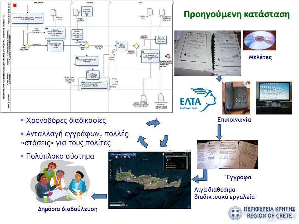 6 Προηγούμενη κατάσταση Μελέτες Επικοινωνία Έγγραφα Λίγα διαθέσιμα διαδικτυακά εργαλεία  Χρονοβόρες διαδικασίες  Ανταλλαγή εγγράφων, πολλές «στάσεις