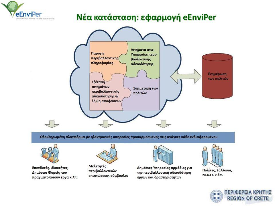 Νέα κατάσταση: εφαρμογή eEnviPer