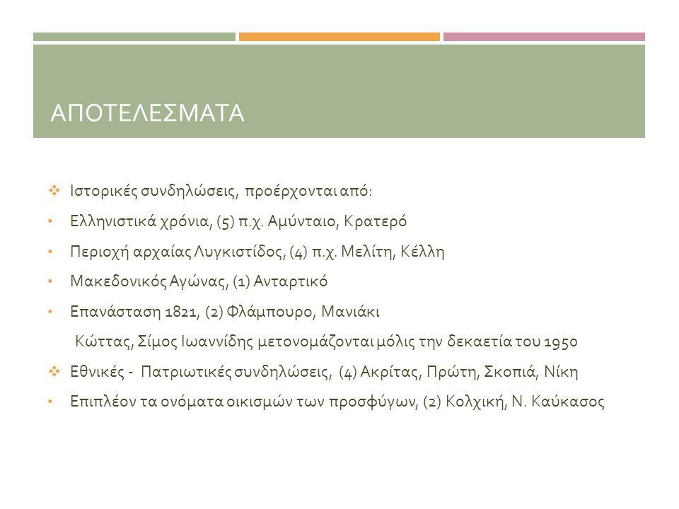 ΑΠΟΤΕΛΕΣΜΑΤΑ  Ιστορικές συνδηλώσεις, προέρχονται από : • Ελληνιστικά χρόνια, (5) π. χ. Αμύνταιο, Κρατερό • Περιοχή αρχαίας Λυγκιστίδος, (4) π. χ. Μελ