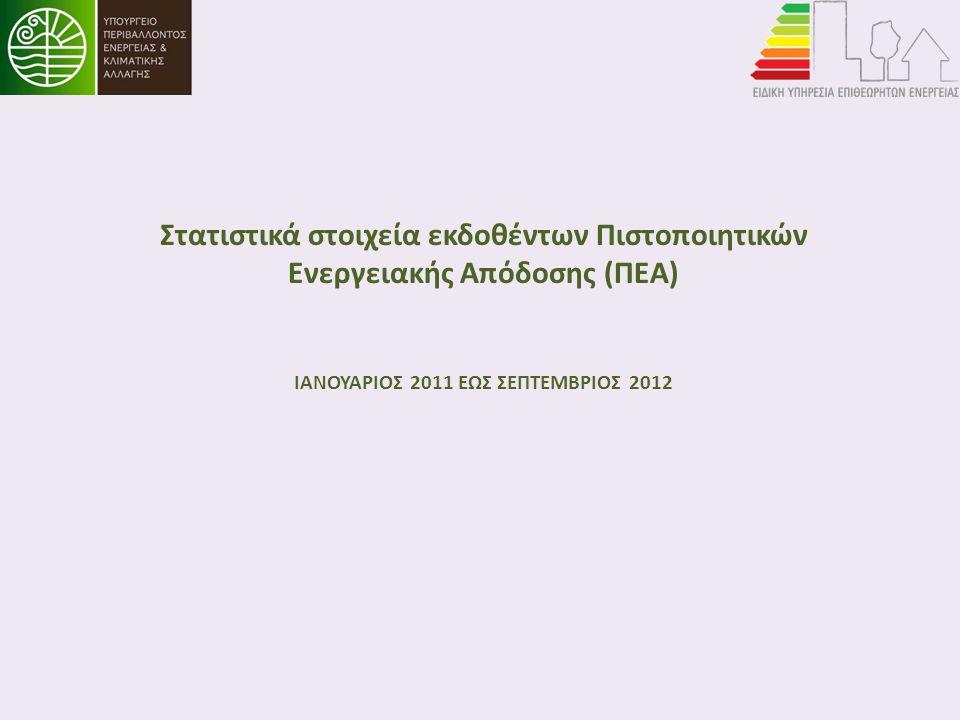 Στατιστικά στοιχεία εκδοθέντων Πιστοποιητικών Ενεργειακής Απόδοσης (ΠΕΑ) ΙΑΝΟΥΑΡΙΟΣ 2011 ΕΩΣ ΣΕΠΤΕΜΒΡΙΟΣ 2012