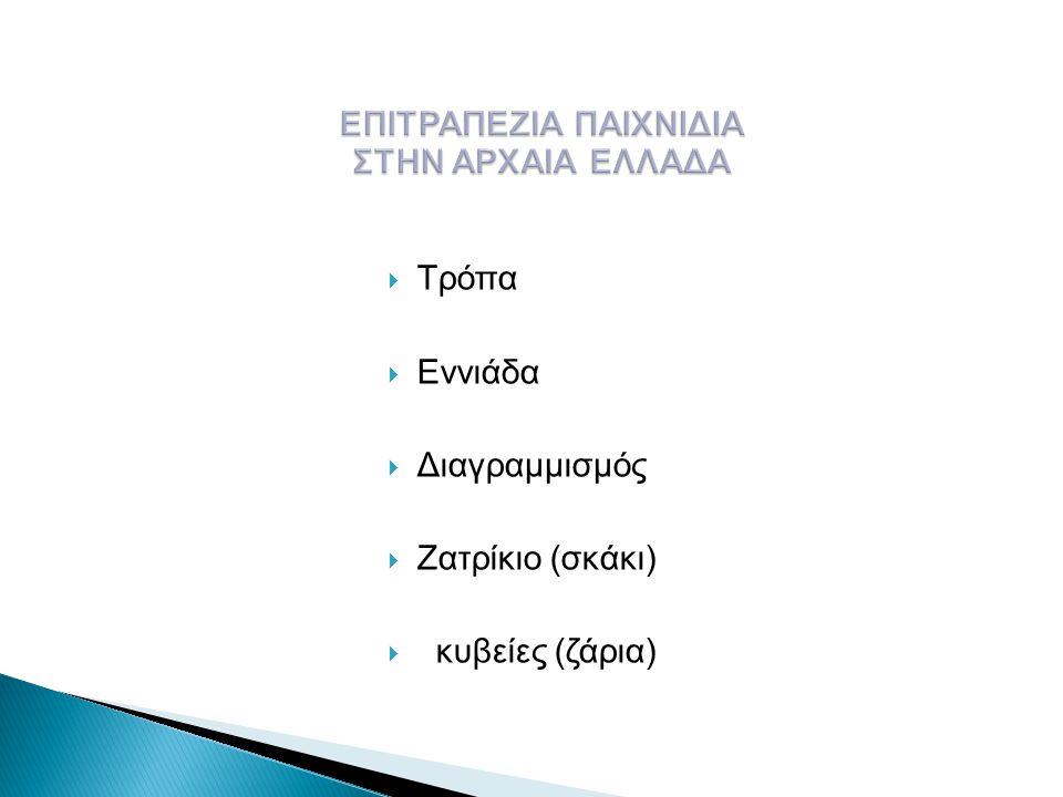  Τρόπα  Εννιάδα  Διαγραμμισμός  Ζατρίκιο (σκάκι)  κυβείες (ζάρια)
