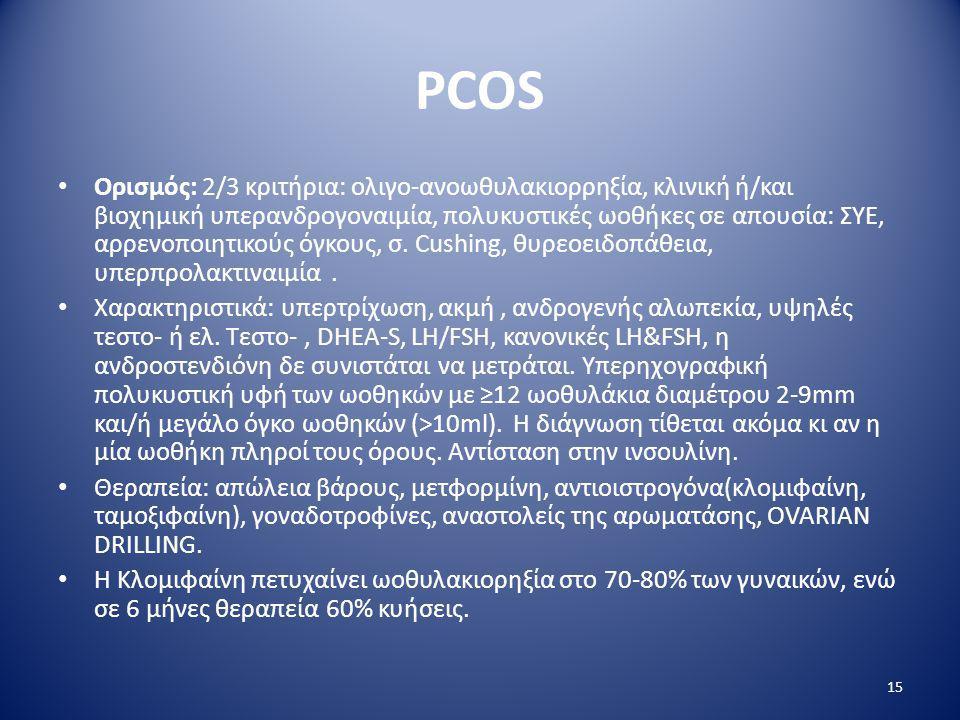 PCOS • Ορισμός: 2/3 κριτήρια: ολιγο-ανοωθυλακιορρηξία, κλινική ή/και βιοχημική υπερανδρογοναιμία, πολυκυστικές ωοθήκες σε απουσία: ΣΥΕ, αρρενοποιητικο