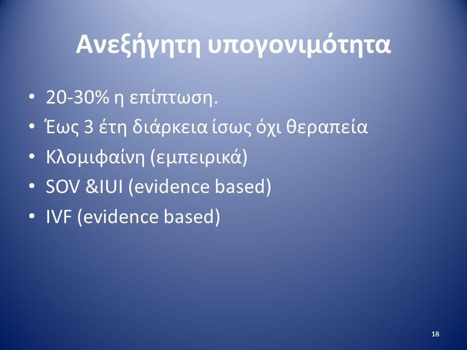 Ανεξήγητη υπογονιμότητα • 20-30% η επίπτωση. • Έως 3 έτη διάρκεια ίσως όχι θεραπεία • Κλομιφαίνη (εμπειρικά) • SOV &IUI (evidence based) • IVF (eviden