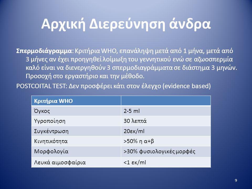 Αρχική Διερεύνηση άνδρα Σπερμοδιάγραμμα: Κριτήρια WHO, επανάληψη μετά από 1 μήνα, μετά από 3 μήνες αν έχει προηγηθεί λοίμωξη του γεννητικού ενώ σε αζω