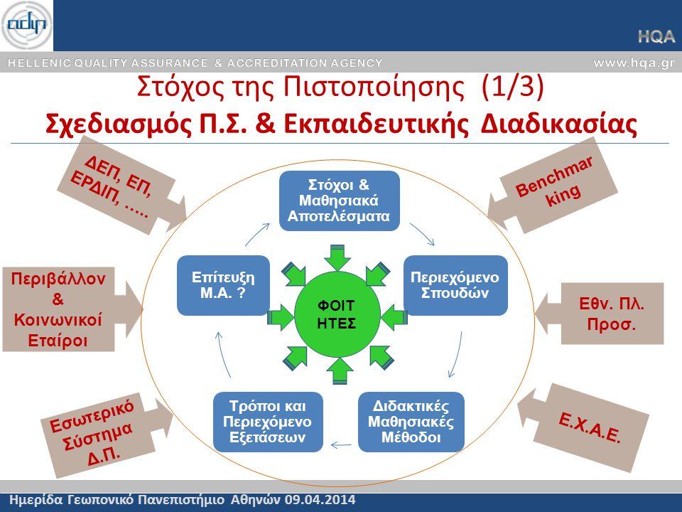 Στόχος της Πιστοποίησης (1/3) Σχεδιασμός Π.Σ.
