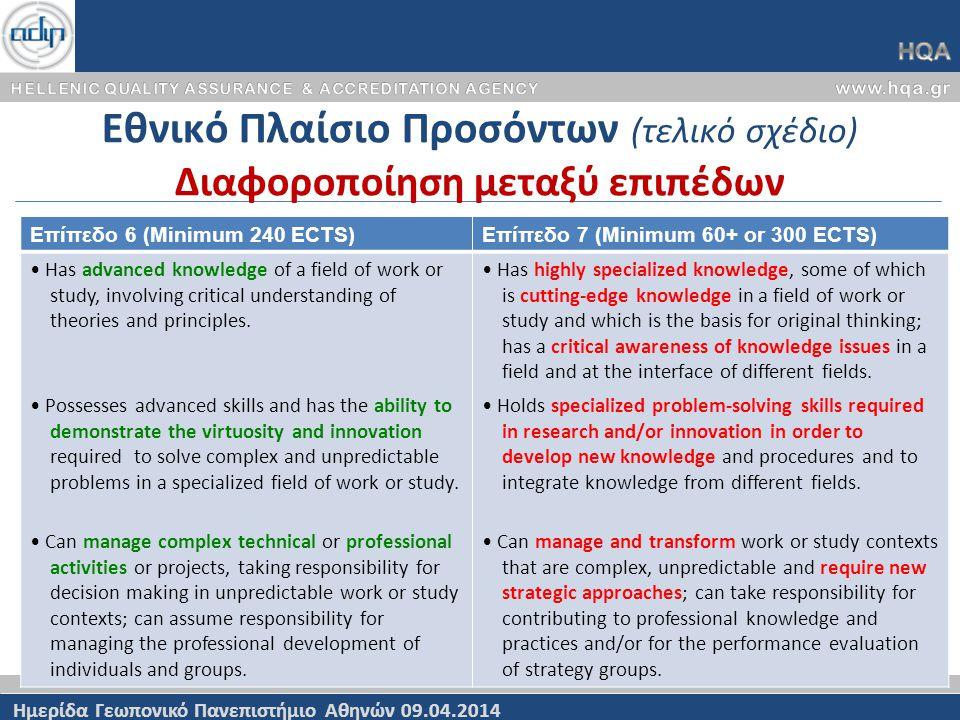 Εξειδίκευση Γενικών Κριτηρίων Πιστοποίησης (2γ/2) Άρθρο 72 Κριτήρια Πιστοποίησης του Ν.4009/11 Ημερίδα Γεωπονικό Πανεπιστήμιο Αθηνών 09.04.2014 γ) Δομή και η οργάνωση του προγράμματος σπουδών –Ο σχεδιασμός του προγράμματος σπουδών πληροί τις απαιτήσεις της νομοθεσίας και των ευρωπαϊκών / εθνικών πολιτικών –Το Πρόγραμμα σπουδών είναι δομημένο με βάση το Ευρωπαϊκό Σύστημα Μεταφοράς Πιστωτικών Μονάδων (ECTS).