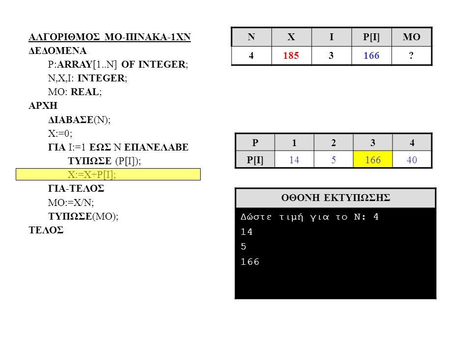 ΑΛΓΟΡΙΘΜΟΣ ΜΟ-ΠΙΝΑΚΑ-1ΧΝ ΔΕΔΟΜΕΝΑ P:ARRAY[1..N] OF INTEGER; N,X,I: INTEGER; MO: REAL; ΑΡΧΗ ΔΙΑΒΑΣΕ(Ν); Χ:=0; ΓΙΑ Ι:=1 ΕΩΣ Ν ΕΠΑΝΕΛΑΒΕ ΤΥΠΩΣΕ (Ρ[Ι]); Χ